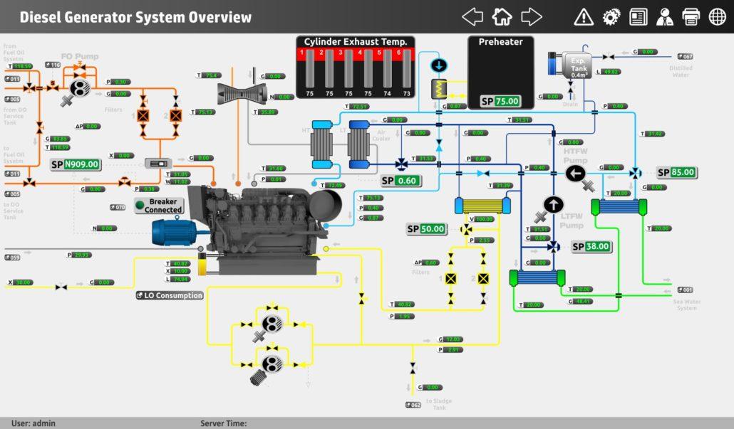 Marine Monitoring System : Hi vrms vessel remote monitoring system hellenic instruments